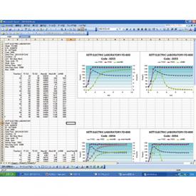 データ管理ソフトウェア データロガー FDL-02